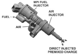 orbitalinjector
