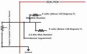 fujitsu air conditioning fault codes pdf