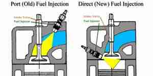 port-direct-injection