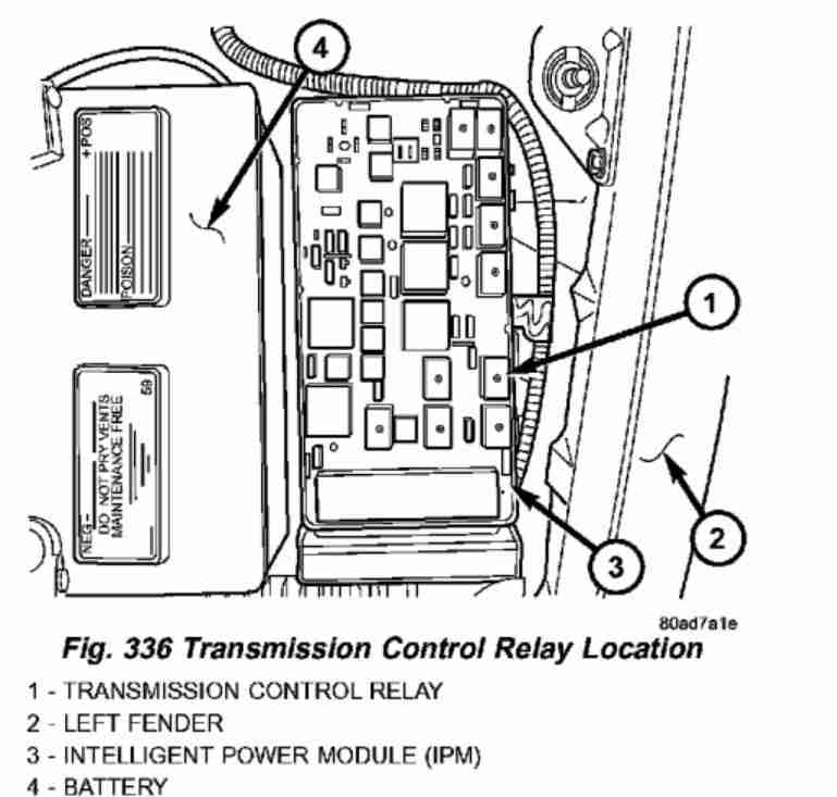 P0888 on 2003 chrysler town country fuse box diagram