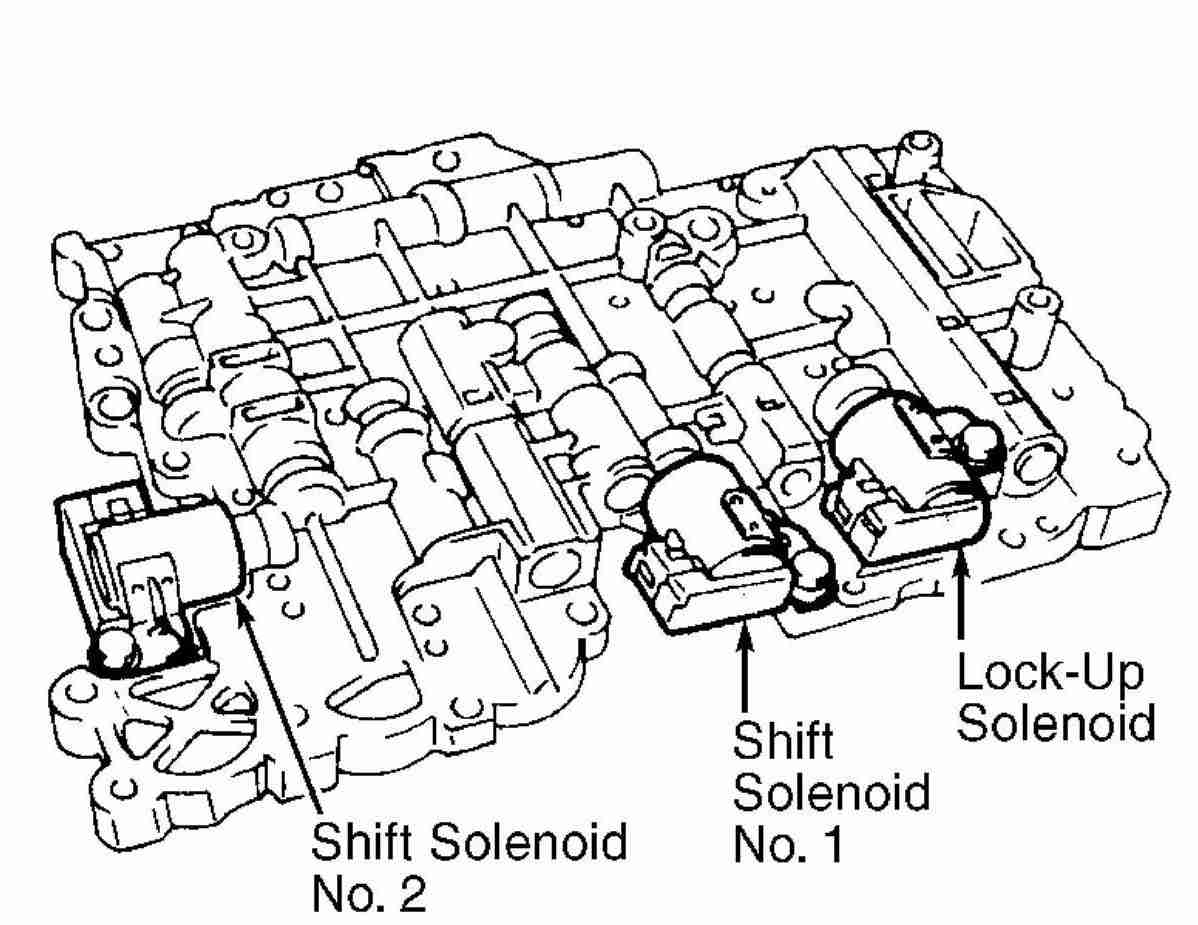 lexus rx300 shift solenoid with P0768 on Diagram Of Lexus Gs400 Engine together with Caution Do Not Allow Valve Body Plate To Separate From Upper Valve Body During Removal Or Check Balls And Strainer May Fall Out as well Lexus Rx300 Engine Back Wiring Diagram additionally Remove Shift Solenoid Valve Slt 1 likewise Lexus Transmission Diagrams.