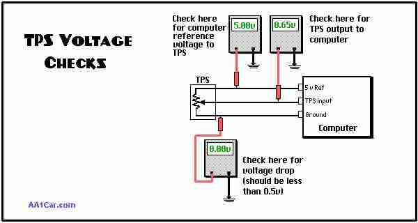 P0121 on fuel pump wiring diagram