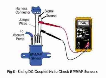 P0069 – Manifold absolute pressure (MAP) sensor/barometric