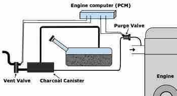 engine code p0449 chevy silverado