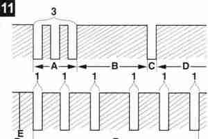 contour11