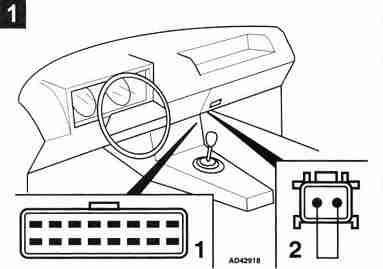 Obd2 Connector Pinout Diagram on aldl wiring diagram
