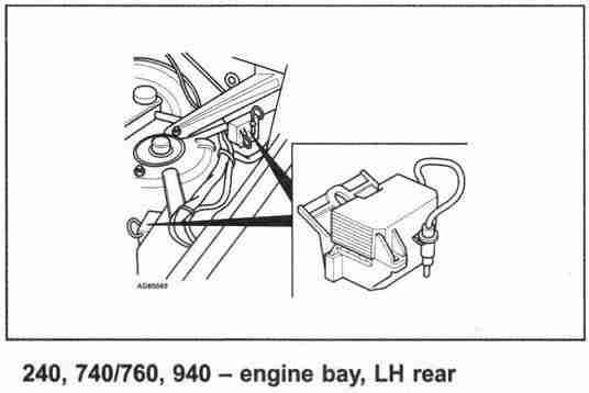 240 2 3l  u2013 740 2 3l  turbo  u2013 940 2 3l turbo  1992