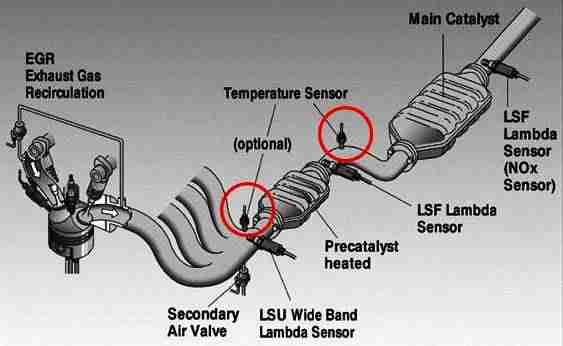 P2033 – Exhaust gas temperature (EGT) sensor 2, bank 1 – circuit