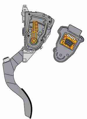 p2127 \u2013 accelerator pedal position (app) throttle position (tpthe image above shows a typical accelerator pedal position switch assembly in which the pedal position switch sensor (colored orange here) is incorporated
