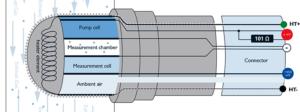 broadband-o2-sensor