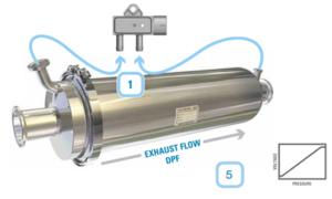 how-dps-differential-pressure-sensor-large