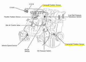 mon Problems Ford 5 4 Triton Engine likewise 913006 P0441 Evaporative Emission System Incorrect Purge Flow Present as well 840320 The Dreaded And Irrepressible Intermittent Check Engine Light Any New Suggestions likewise P 0900c152801c84cd additionally 4 3 Vortec Rough Idle. on cold start valve symptoms