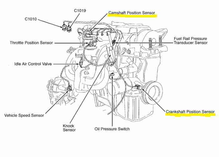 2001 toyota sienna bank 1 sensor location