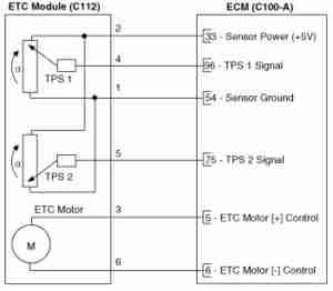 ETC wiring diagram