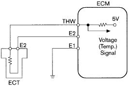 ECT Circuit