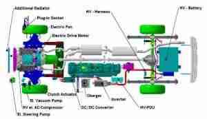 hybrid-propulsion-schematic