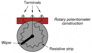 rotary-potentiometer