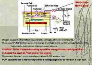 airfuel-sensor
