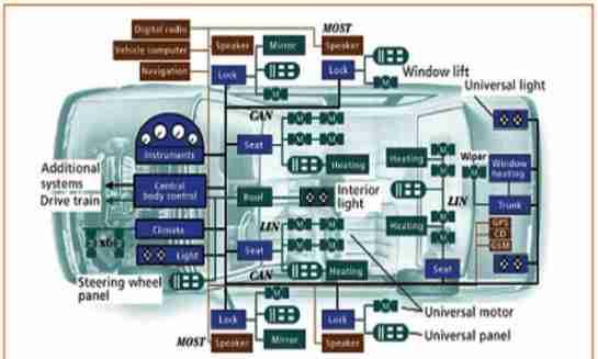B1342 – ECU Is Defective – TroubleCodes net