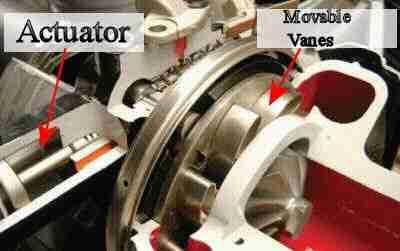 "P00AF – Turbocharger/Supercharger Boost Control ""A"" Module"