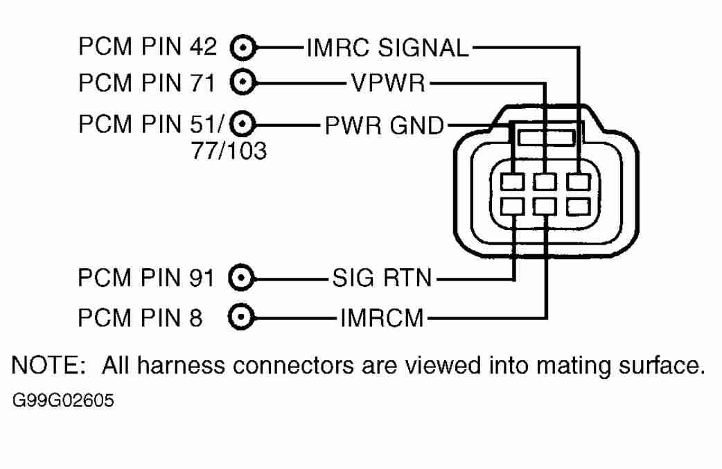 P1518  U2013 Intake Manifold Runner Control Fault Stuck Open