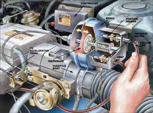 Cruise Control Actuator on 1996 Ford Mustang Wiring Diagram