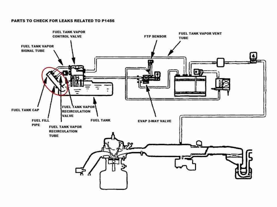 P1456  U2013 Evaporative Emission  Evap  Canister Purge System