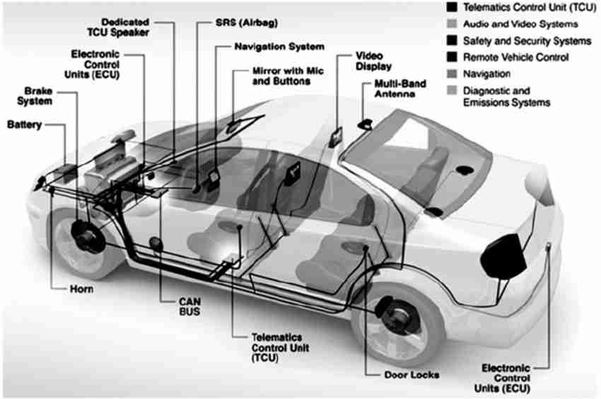 U1000 Can Communication Line Signal Malfunction Nissan Troublecodes Net